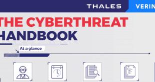 Cyber Threats Handbook