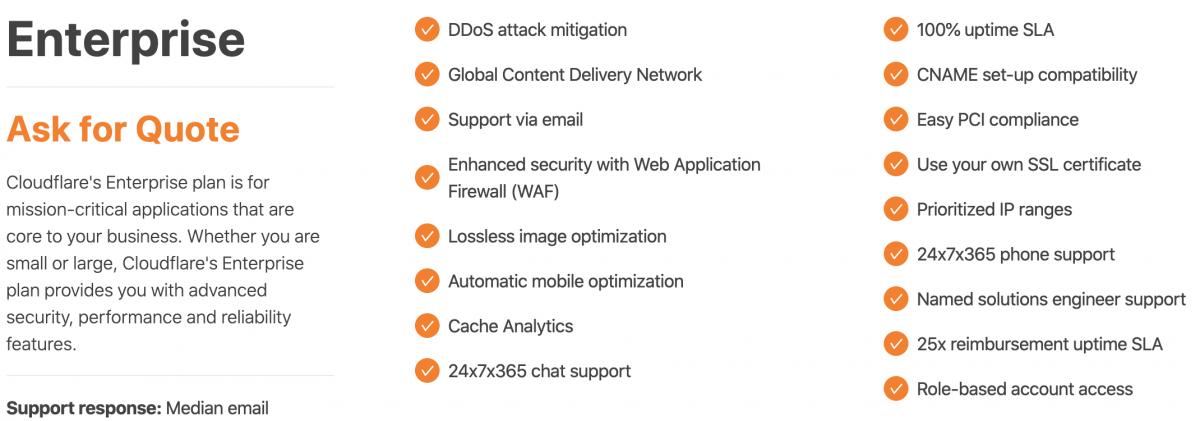 Cloudflare Review - Enterprise plan